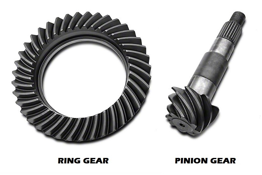Ring and Pinion 101