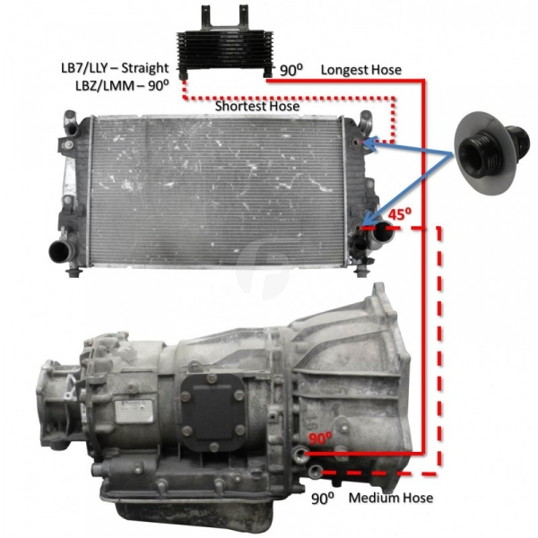 chevy 2500hd transmission cooler