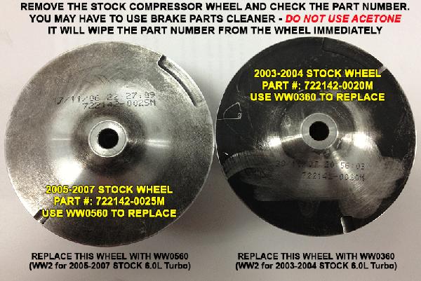 Diesel Site Wicked Wheel 2 WW0560